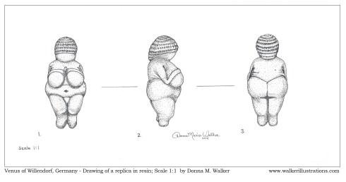 Venus of Willendorf - illustrated using a replica.