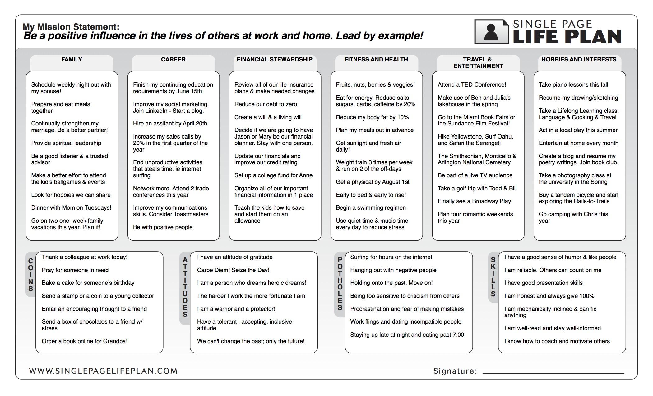 Creating A Life Plan Worksheet