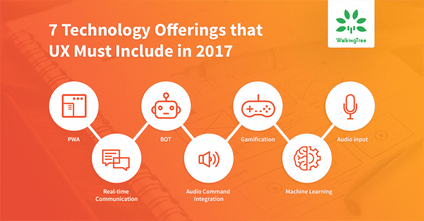 7 Technology Offerings that UI/UX Must Include in 2017 - WalkingTree Blogs
