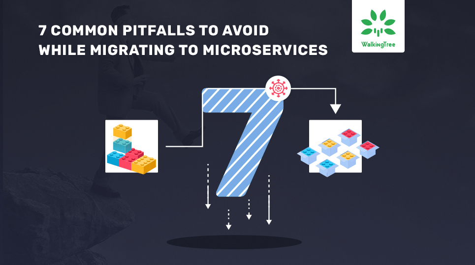 7 Common Pitfalls to Avoid While Migrating to Microservices - WalkingTree Technologies Blog