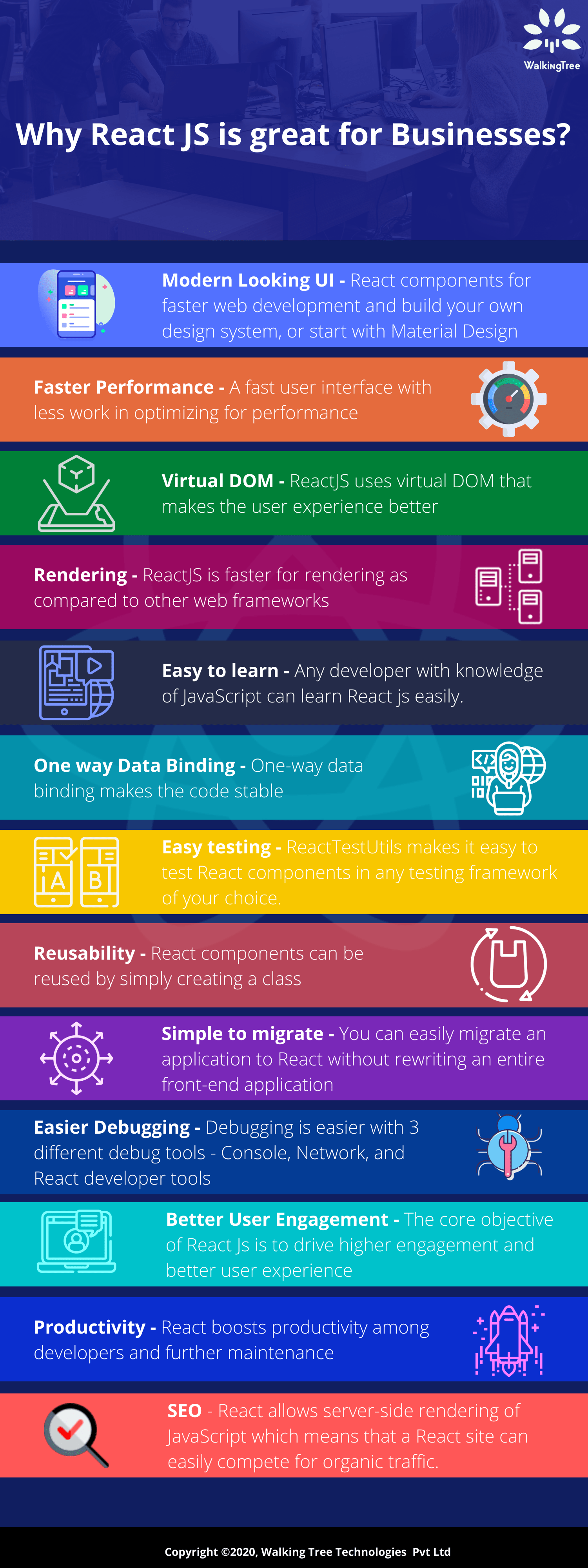 Why React JS is Great for Businesses | Infograph