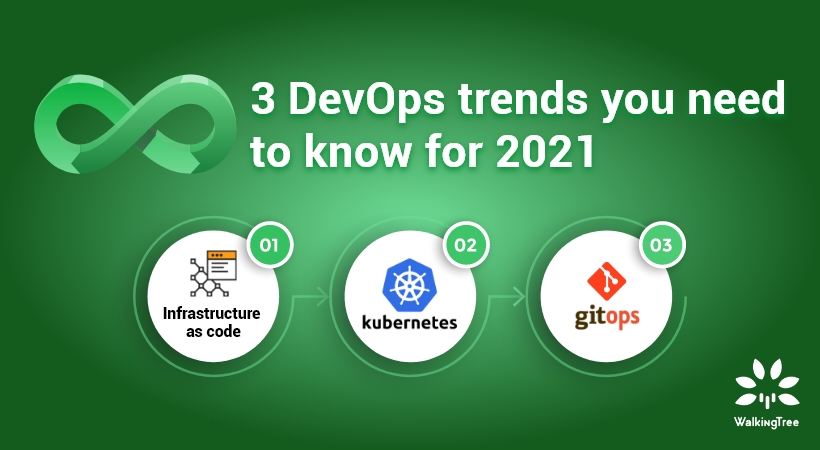 3 DevOps trends you need to know for 2021