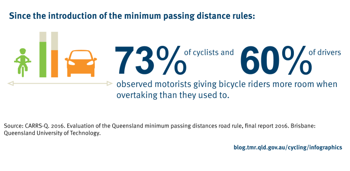 minimum-passing-rules