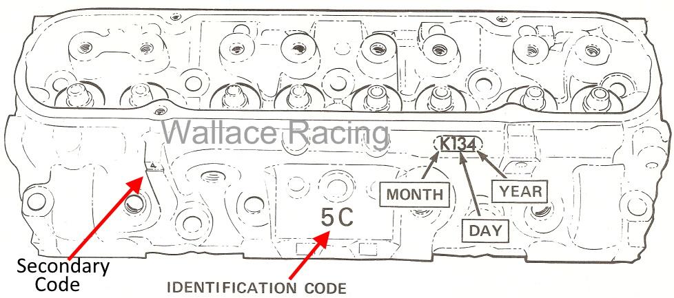 pontiac 3 4 engine head diagram