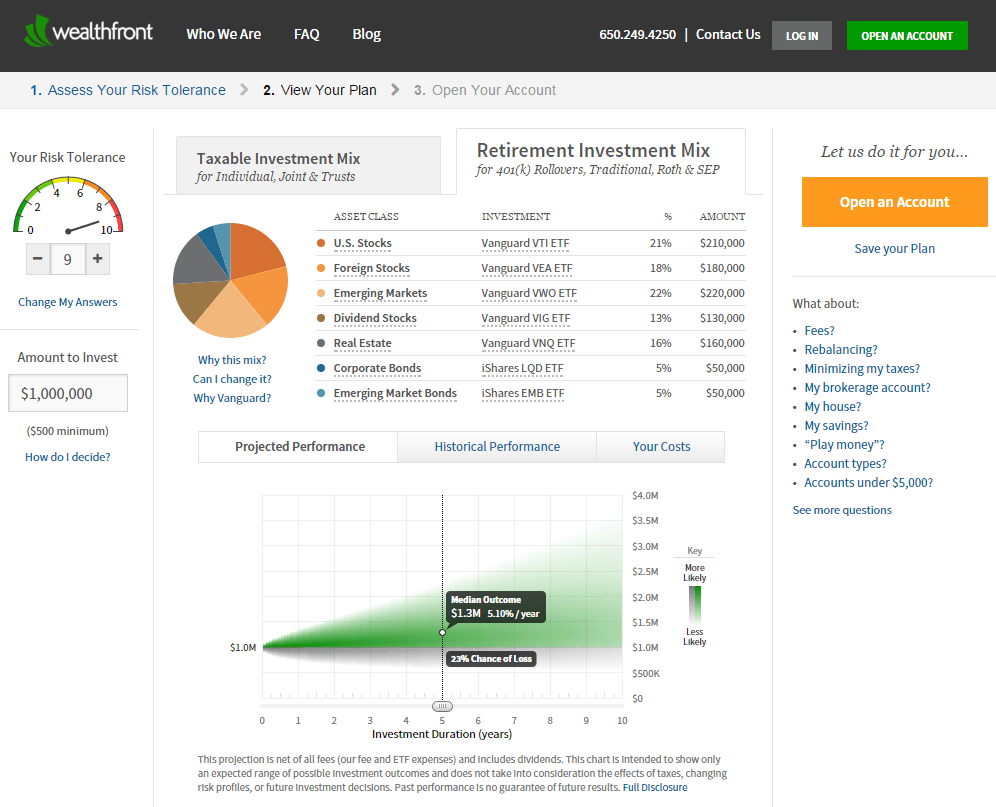 wealthfront-diversified-investment-plan-detailed