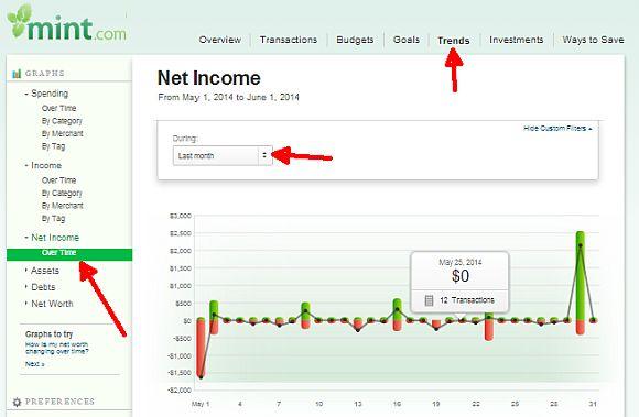 net_income