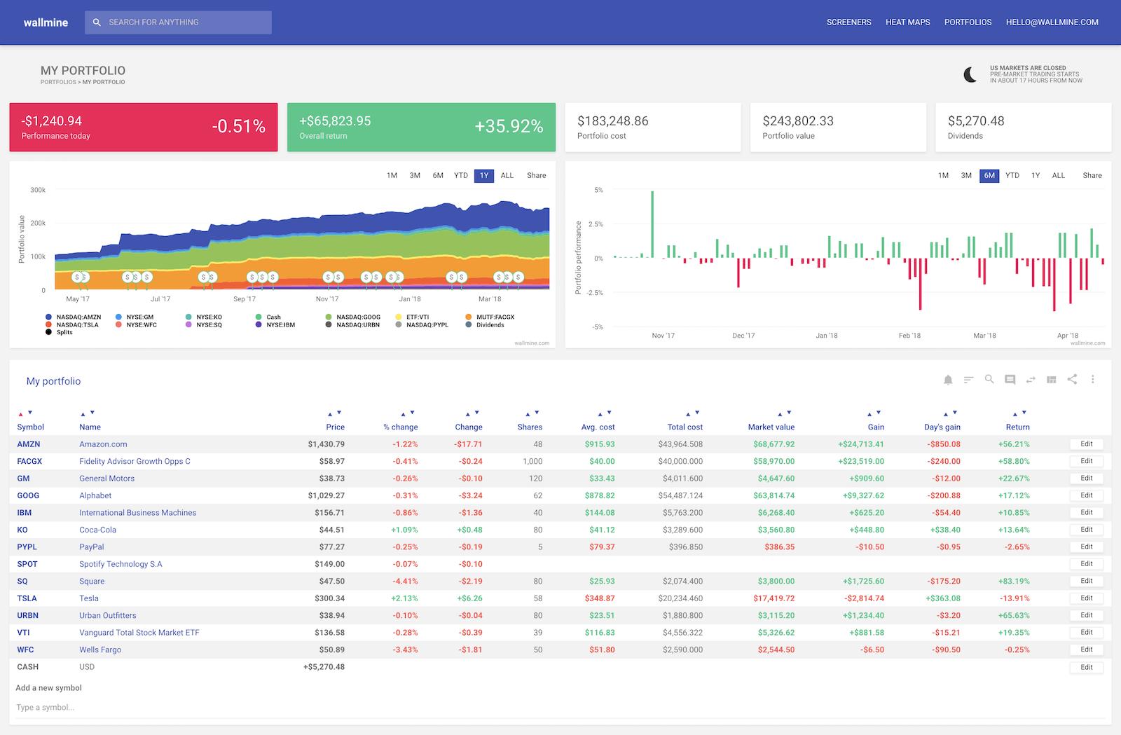 stock portfolio trackers
