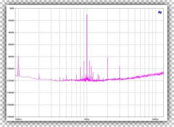 Intermodulation Distortion On An FFT. Please Click On Image To Enlarge.