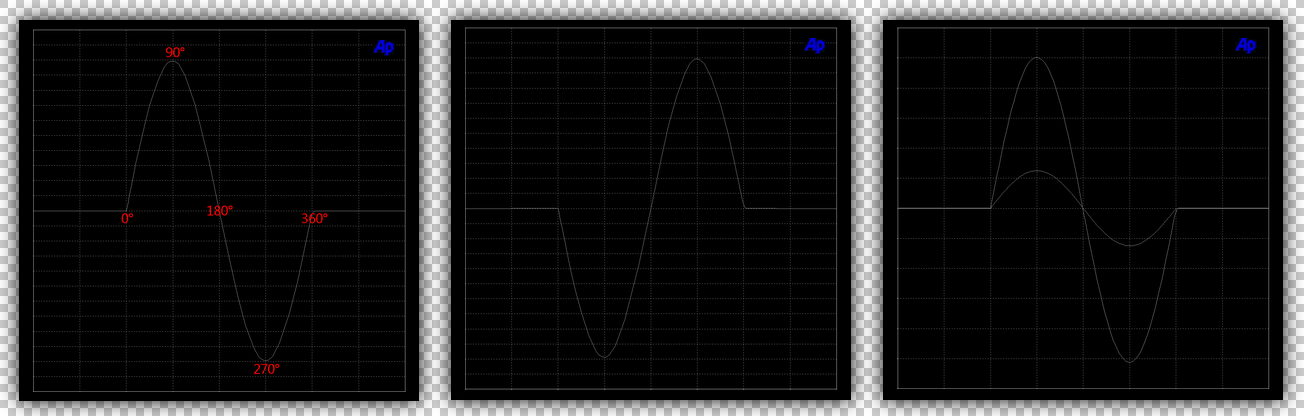 Scope Sine waves PNG