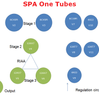SPA One Tubes