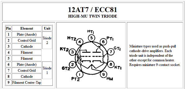 A Mini Review of Three 12AT7 Tubes   Wall of Sound   Audio and Music