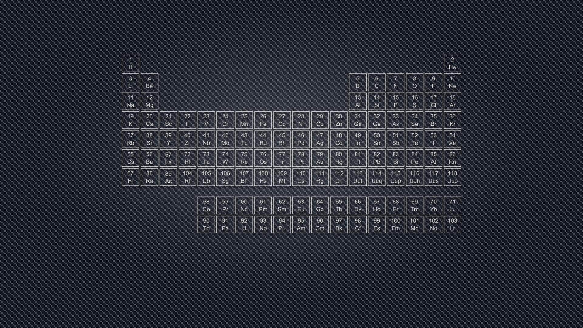 periodic table wallpapers wallpaper