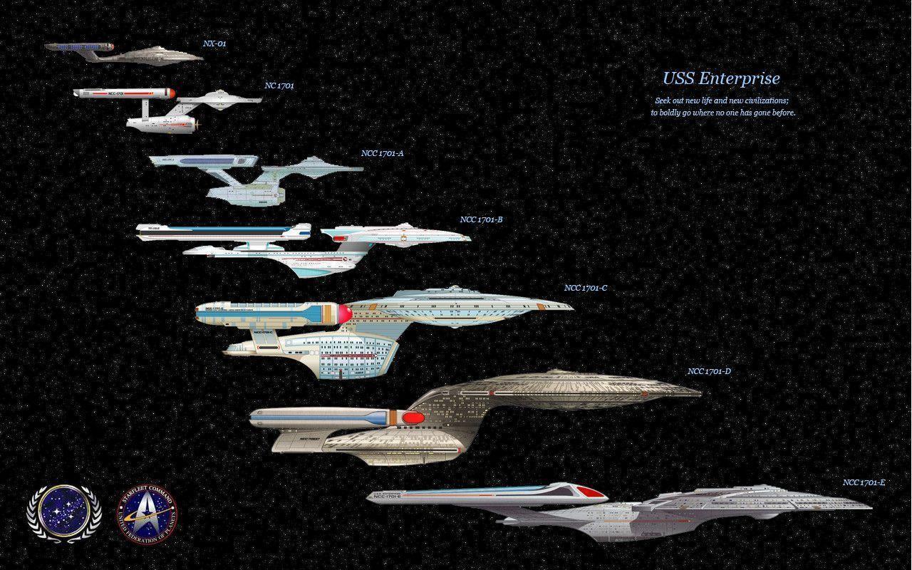 Uss Enterprise E Wallpaper