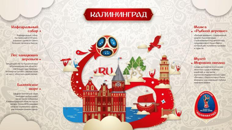World Cup 2018 host cities get unique identities