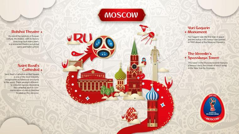 World Cup 2018 · Russia travel blog