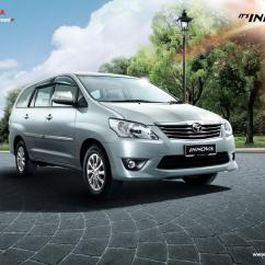 Wallpaper All New Kijang Innova Fitur Grand Avanza Type G Wallpapers Cave My Car Toyota