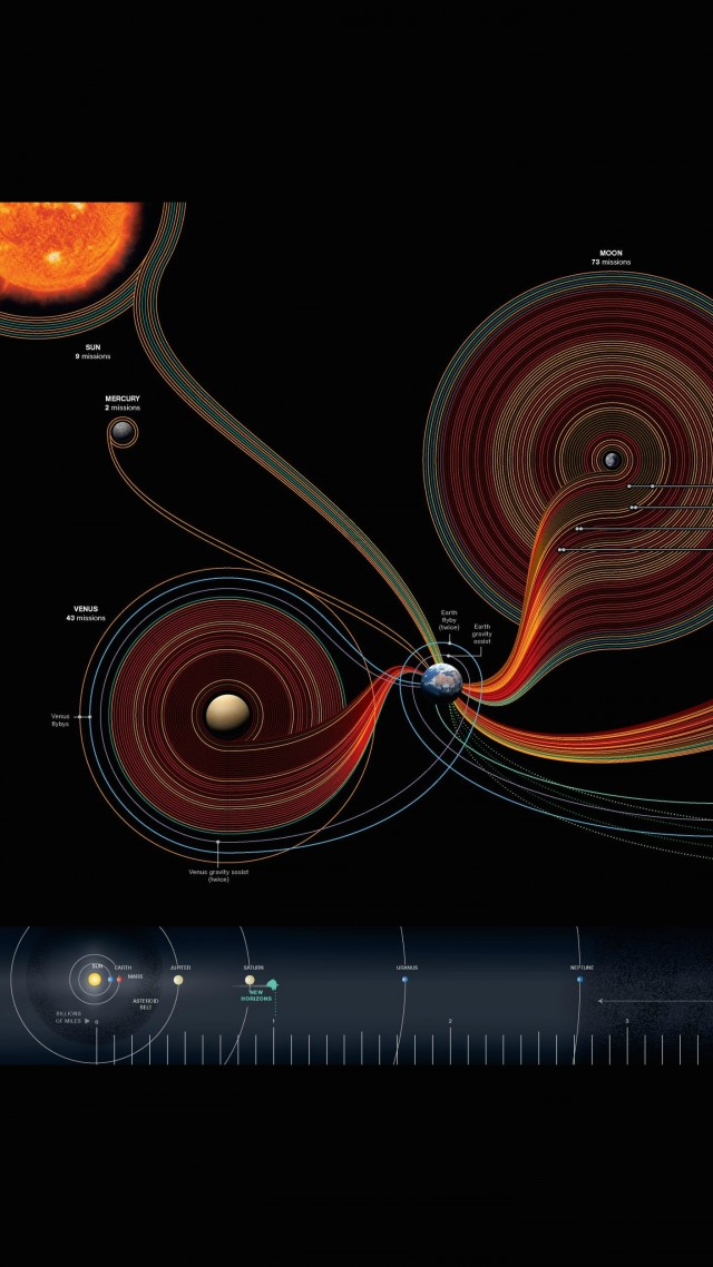 Wallpaper Solar System Map National Geographic Space 12613