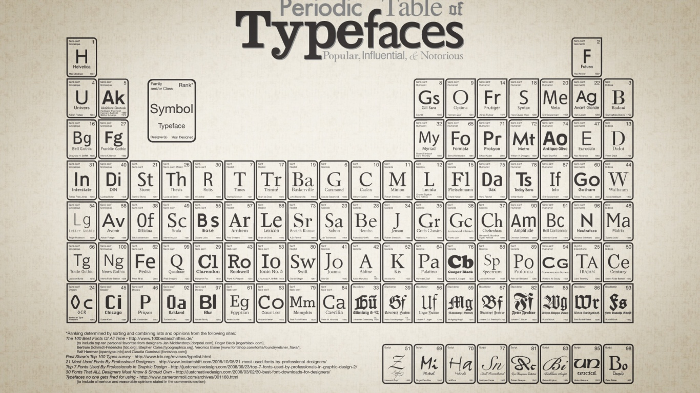 1366x768 periodic table of