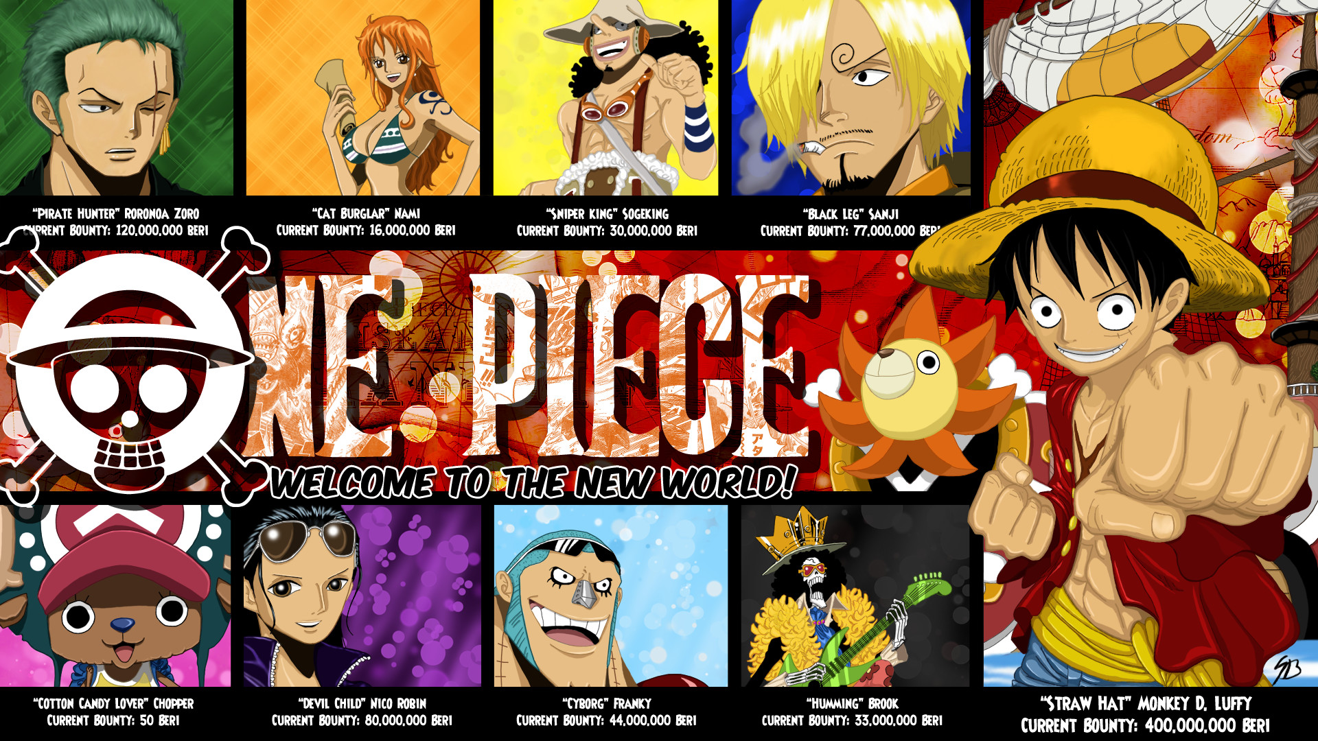Remove wallpaper in five steps! One Piece New World Wallpaper ·① WallpaperTag