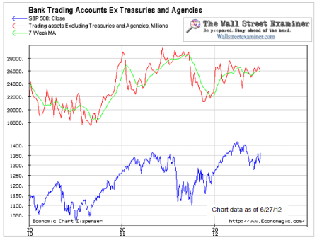 Bank Trading Accounts - Click to enlarge