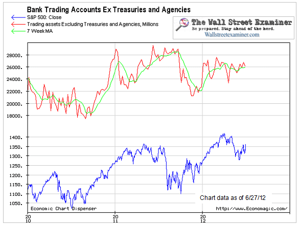 Bank Trading Accounts - Click to enlarge