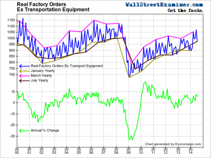 Real Factory Orders- Click to enlarge