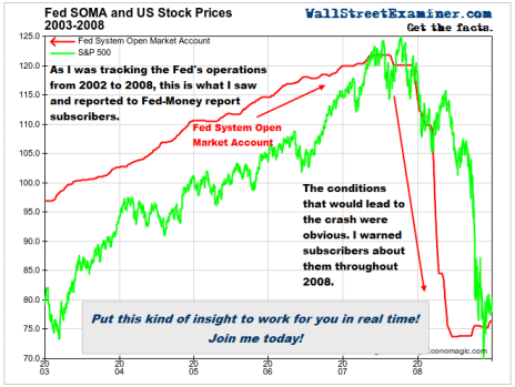 Link Between Fed Action and Market Crash