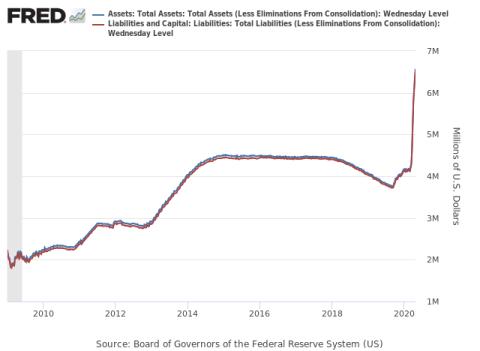 Fed QE QE
