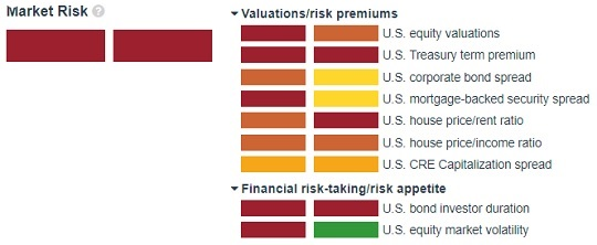 Source: Office of Financial Research (OFR)