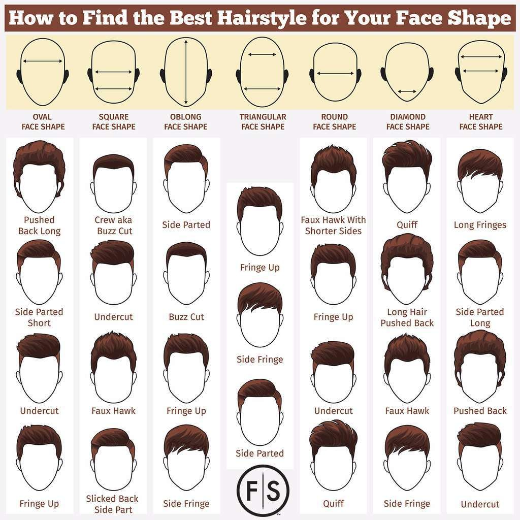 New The Best Men S Haircut For Your Face Shape Fantastic Sams Ideas With Pictures