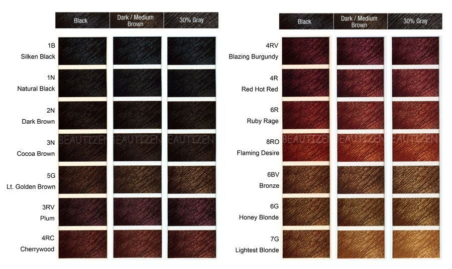 New Details About Clairol Professional Soy4Plex Permanent Hair Ideas With Pictures