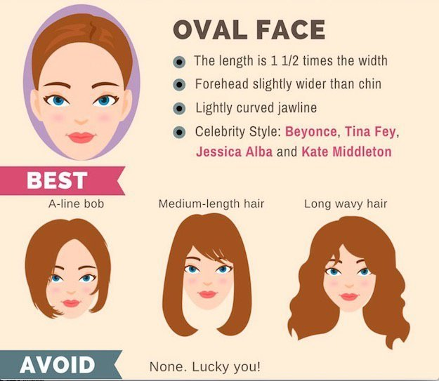 New The Ultimate Hairstyle Guide For Your Face Shape Makeup Tutorials Ideas With Pictures