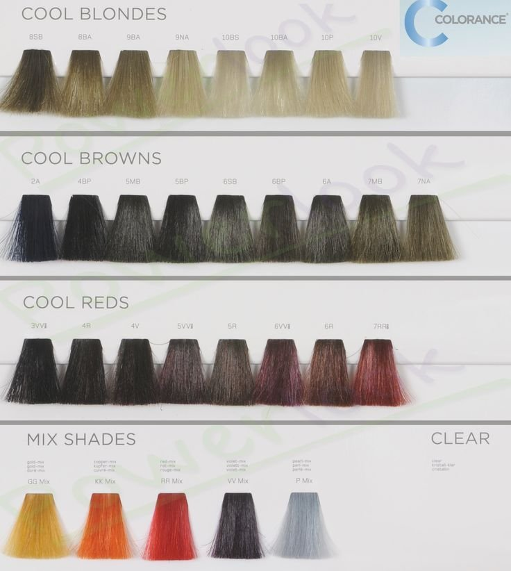 New 20 Best Images About Goldwell Color On Pinterest Colors Ideas With Pictures