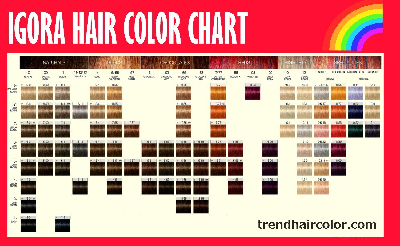 New Schwarzkopf Igora Hair Color Chart Ingredients Instructions Ideas With Pictures