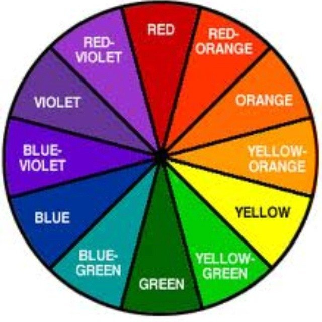 New Color Wheel Important To Hair Coloring Hair Pinterest Ideas With Pictures