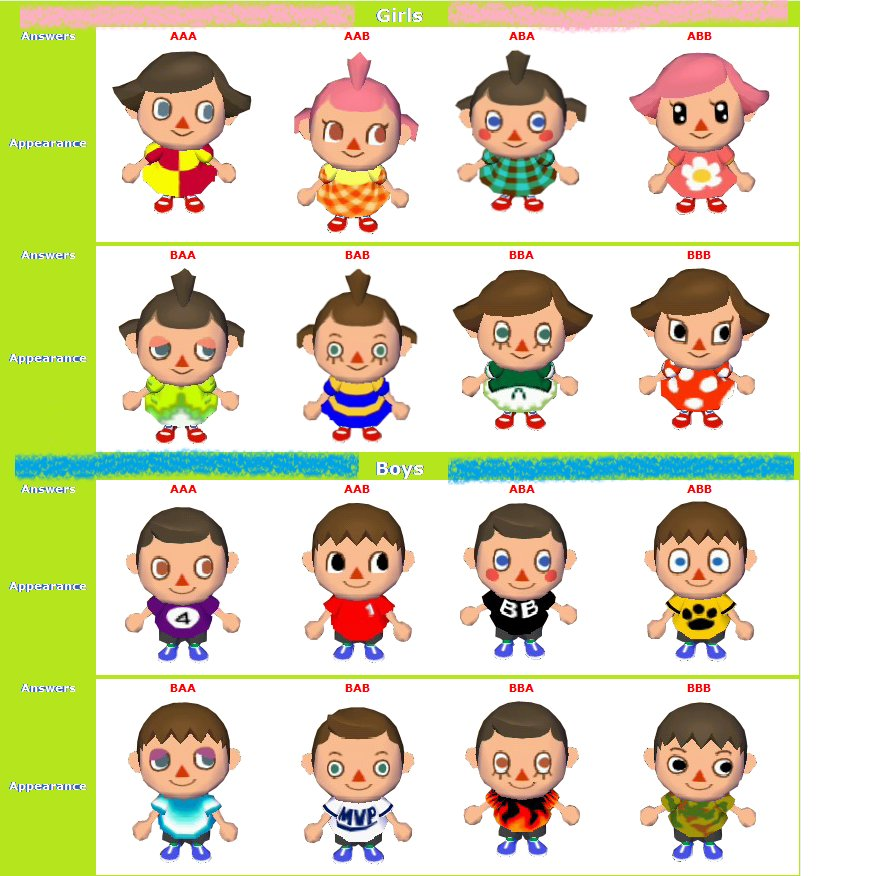 New Animal Crossing Ww Hair Color Animal Crossing New Leaf Ideas With Pictures