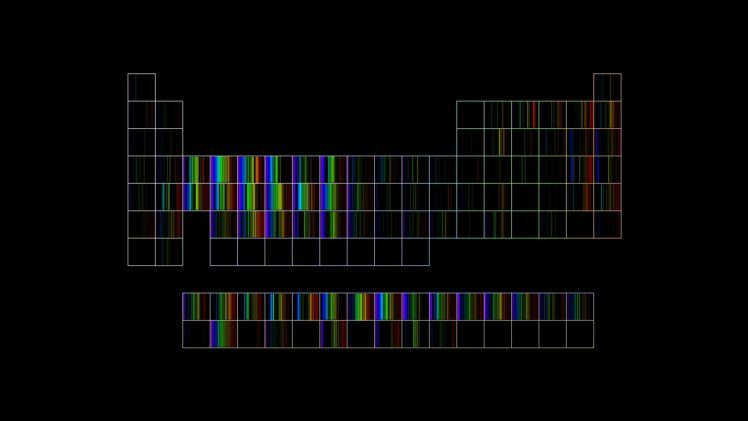 spectral chemistry periodic table