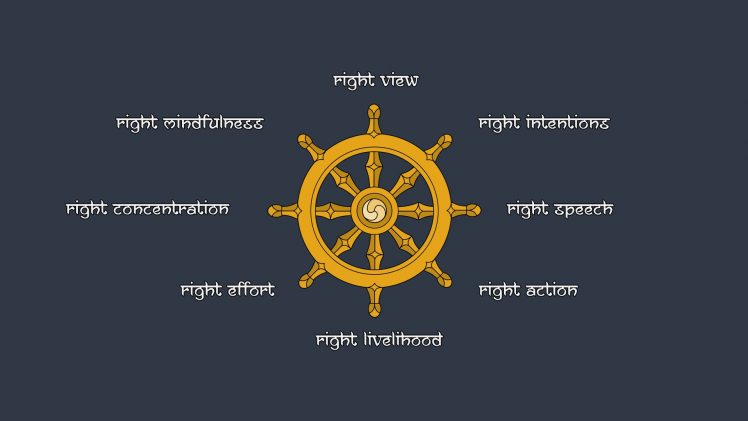 Girls Wallpaper Wide Minimalism Buddhism Dharma Wheel Wallpapers Hd Desktop