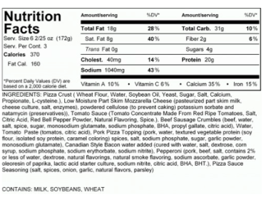 Nutrition facts with ingredient list pizza