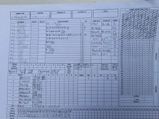 Walmley Innings