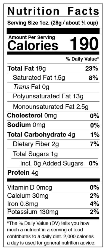 Nutrients In One Ounce Of Walnuts California Walnuts
