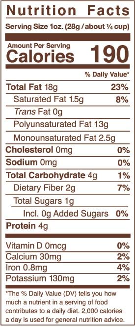 Walnut Nutrition Facts