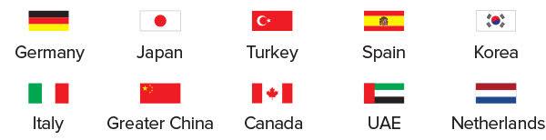 Top 10 Export Markets