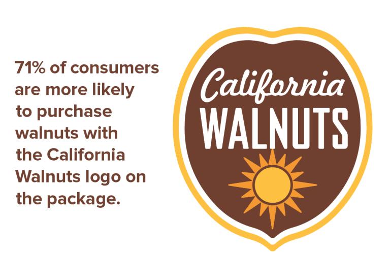 California Walnut Labeling Opportunities