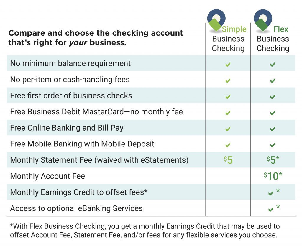 Simple Straightforward Business Checking Accounts Savings Bank Of Walpole