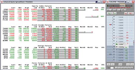 Screenshot of CQG Integrated Client