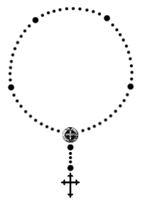 how to pray the rosary diagram 2004 ford explorer ignition wiring meditation (and rosary) saved my faith