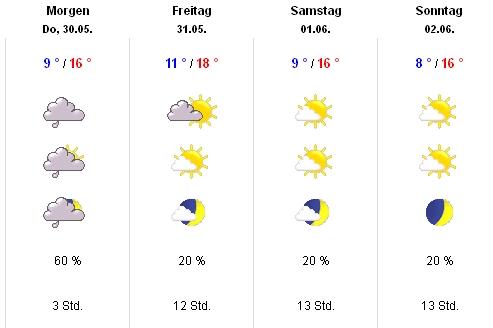 Wettervorhersage von Wetteronline.de am 29.05.2013