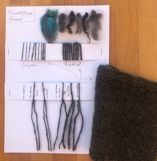 A sheet of paper with wool, tarn and knitting samples