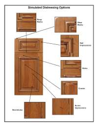 Distressing options for cabinet door and components ...